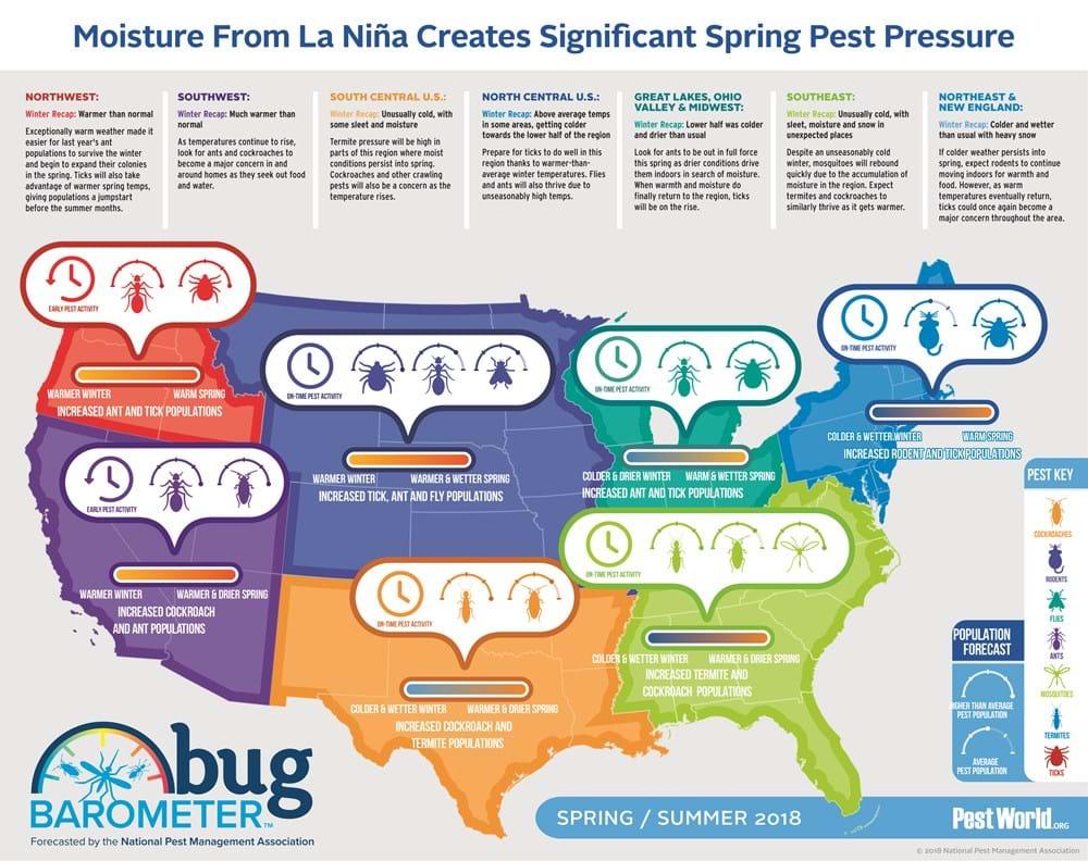 Moisture from La Nina Creates Significant Spring Pest Pressure.