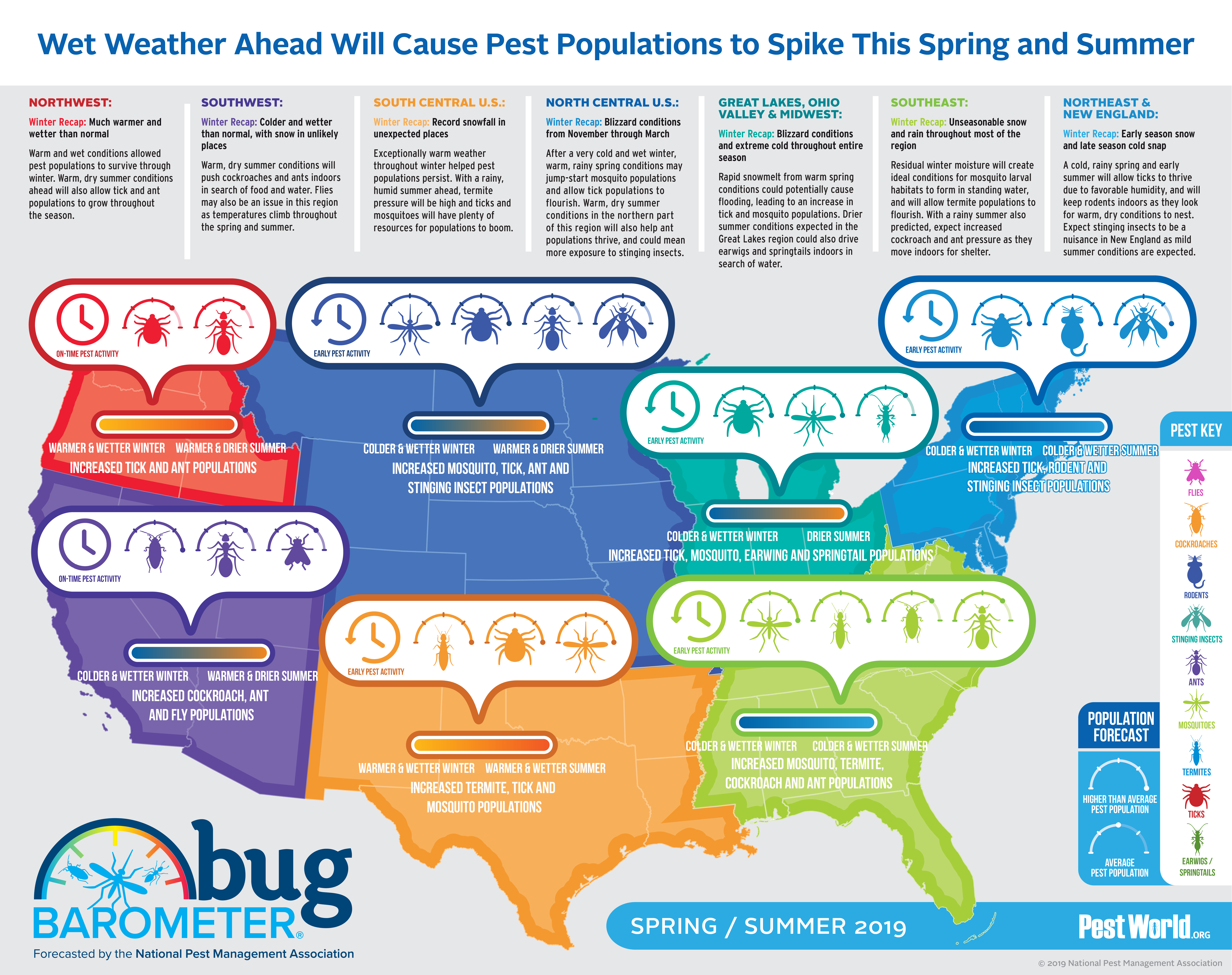 2019 Spring/Summer Bug Barometer® Infographic
